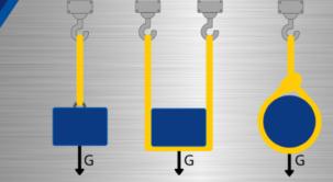 Cum se modifică WLL în sistemele de ridicare cu chingi