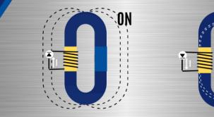 Infografic magneți electro-permanenți de ridicat sarcini