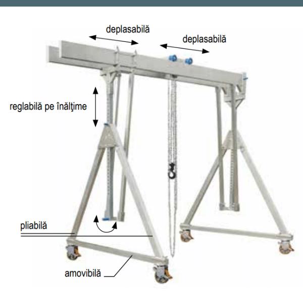 Macara portal mobila bi-grinda 1000kg/1500kg