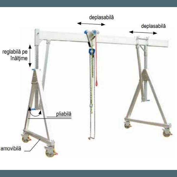 Macara portal mobila mono-grinda 1000kg/-1500kg